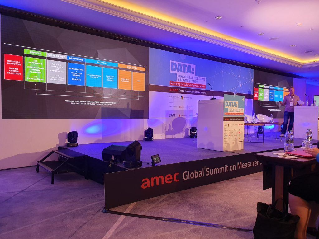 AMEC Summit 2019 Diagio